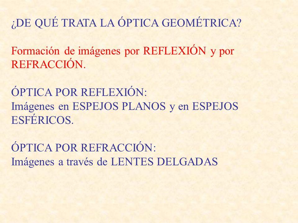 ¿DE QUÉ TRATA LA ÓPTICA GEOMÉTRICA? Formación de imágenes por REFLEXIÓN y por REFRACCIÓN. ÓPTICA POR REFLEXIÓN: Imágenes en ESPEJOS PLANOS y en ESPEJO