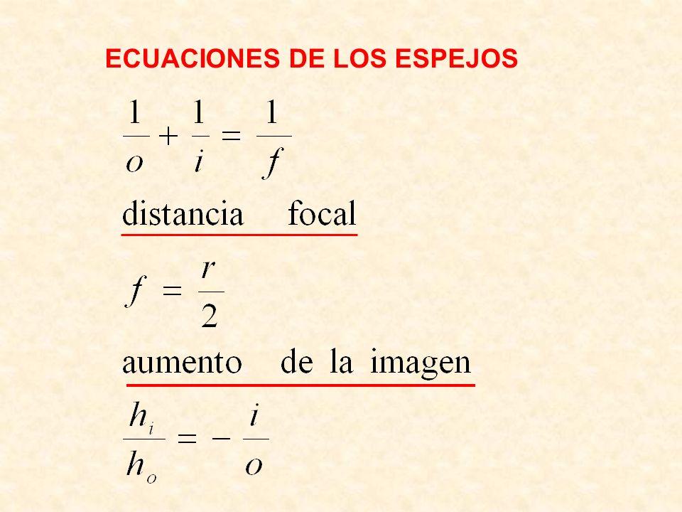 CRITERIO DE SIGNOS O(+) i (+) LADO REAL (Cruce rayos reflejados) (-) LADO VIRTUAL (Cruce prolongaciones) f/r h o /h i (+) ESPEJO CÓCAVO (-) ESPEJO CONVEXO (+) DERECHA (-) INVERTIDA
