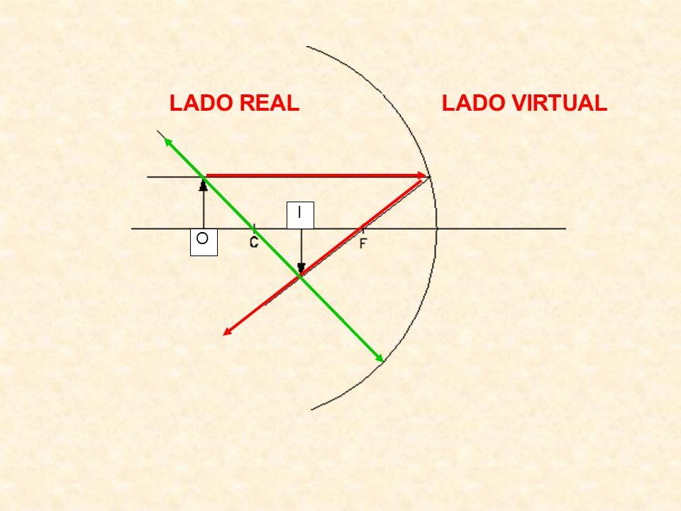 LADO REALLADO VIRTUAL O I