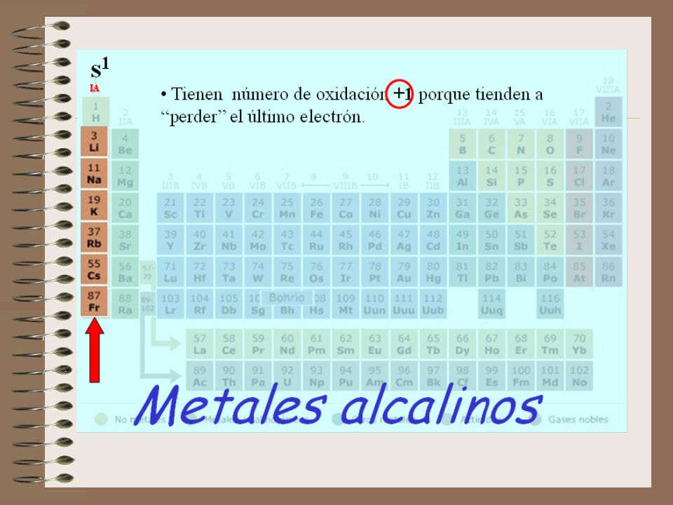 Regla general de la formulación: En cualquier fórmula química se escribe en primer lugar los elementos situados a la izquierda de la T.P.