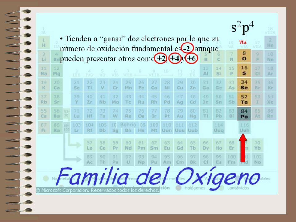 CH 3 –CH 2 –CH 2 –CH 2 –CONH 2 CH 3 –CH 2 –NH–CH 3 CH 3 –CH=CH–C N CH 3 –CH 2 –CONH–CH 3 CH 3 –CH 2 –N–CH 2 –CH 3 | CH 2 –CH 3 CH 3 –CH–C N | CH 3 Ejercicio: Formular los siguientes derivados nitrogenados: pentanamida etil-metil-amina 2-butenonitrilo N-metil-propanamida trietilamina metil-propanonitrilo