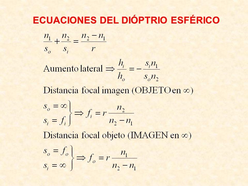 ECUACIONES DEL DIÓPTRIO ESFÉRICO