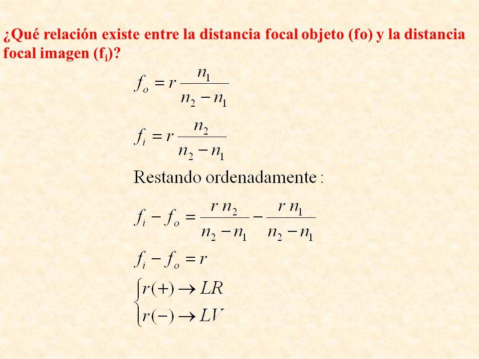 ¿Qué relación existe entre la distancia focal objeto (fo) y la distancia focal imagen (f i )?