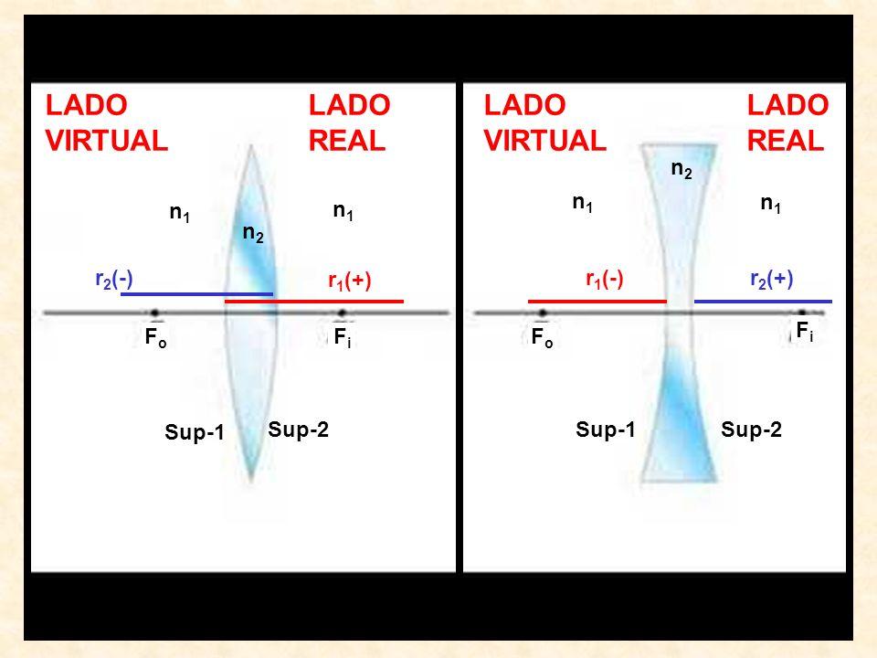 LADOLADOLADOLADO VIRTUALREALVIRTUALREAL r 1 (+) r 2 (-)r 1 (-)r 2 (+) n1n1 n2n2 n1n1 n1n1 n2n2 n1n1 Sup-1 Sup-2 Sup-1 FoFo FiFi FoFo FiFi