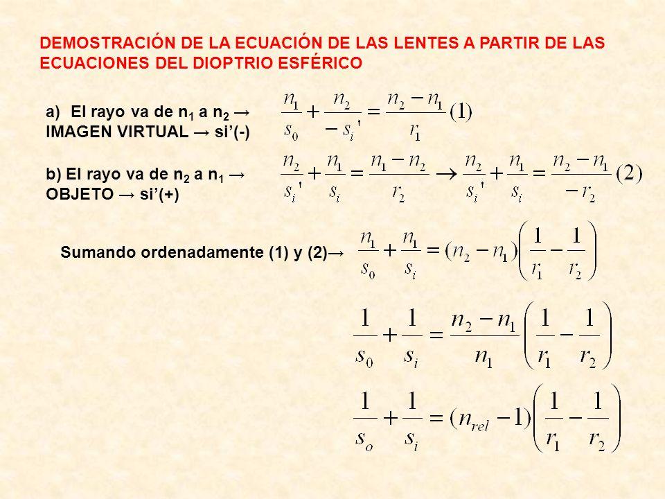 DEMOSTRACIÓN DE LA ECUACIÓN DE LAS LENTES A PARTIR DE LAS ECUACIONES DEL DIOPTRIO ESFÉRICO a)El rayo va de n 1 a n 2 IMAGEN VIRTUAL si(-) b) El rayo v