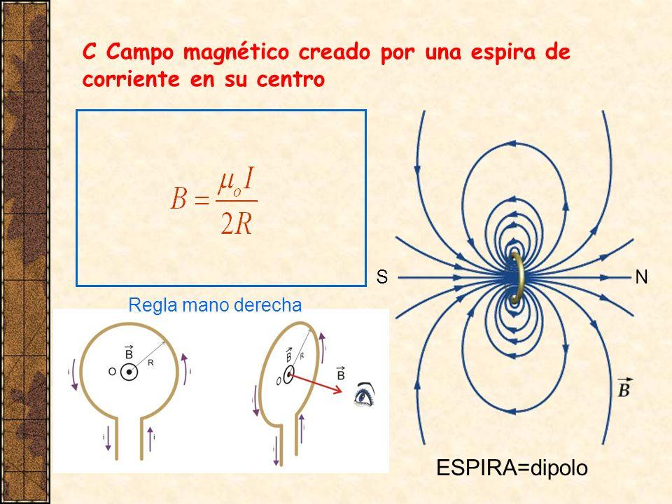 C Campo magnético creado por una espira de corriente en su centro SN ESPIRA=dipolo Regla mano derecha