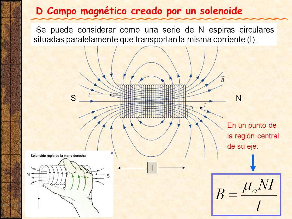 N S l D Campo magnético creado por un solenoide Se puede considerar como una serie de N espiras circulares situadas paralelamente que transportan la m