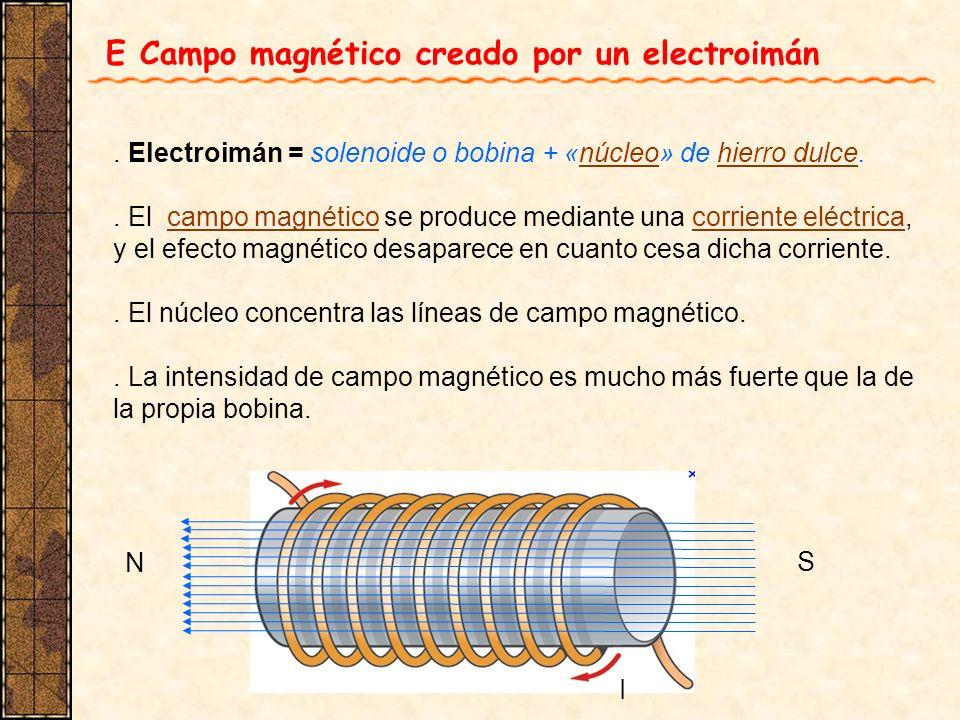 E Campo magnético creado por un electroimán. Electroimán = solenoide o bobina + «núcleo» de hierro dulce.núcleohierro dulce. El campo magnético se pro