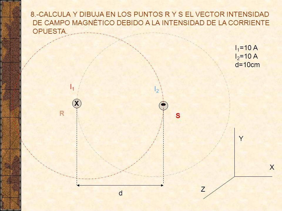 8.-CALCULA Y DIBUJA EN LOS PUNTOS R Y S EL VECTOR INTENSIDAD DE CAMPO MAGNÉTICO DEBIDO A LA INTENSIDAD DE LA CORRIENTE OPUESTA. X Y X Z I1I1 I2I2 d I