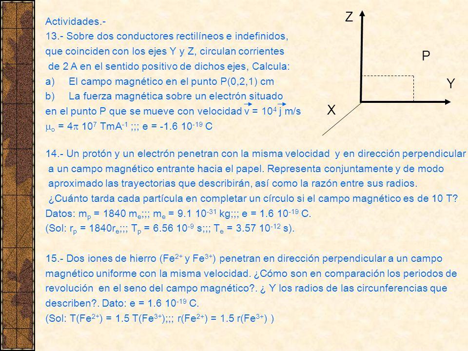 Actividades.- 13.- Sobre dos conductores rectilíneos e indefinidos, que coinciden con los ejes Y y Z, circulan corrientes de 2 A en el sentido positiv