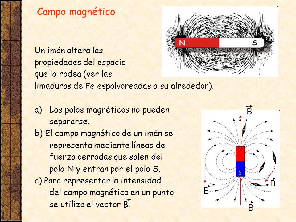 Campo magnético Un imán altera las propiedades del espacio que lo rodea (ver las limaduras de Fe espolvoreadas a su alrededor). a)Los polos magnéticos