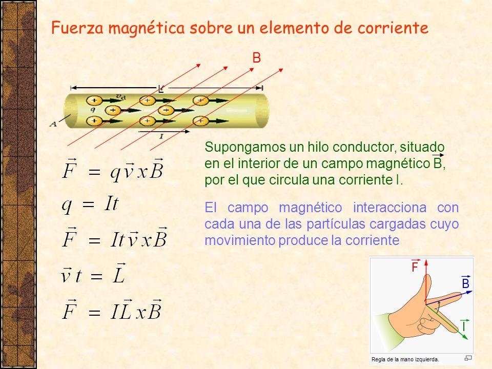 Fuerza magnética sobre un elemento de corriente Supongamos un hilo conductor, situado en el interior de un campo magnético B, por el que circula una c