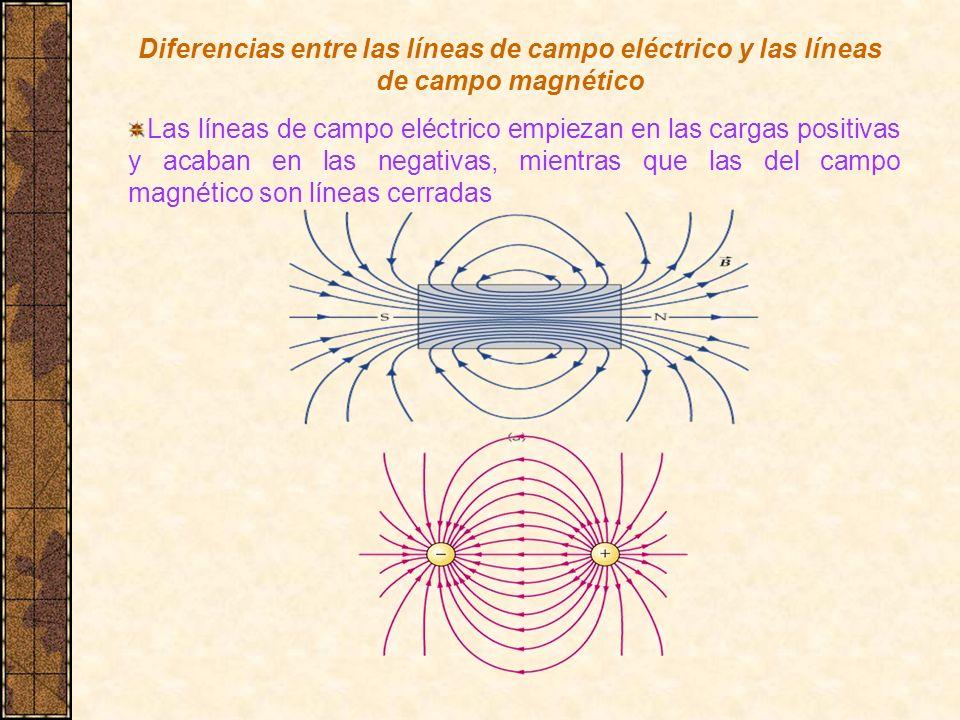 Diferencias entre las líneas de campo eléctrico y las líneas de campo magnético Las líneas de campo eléctrico empiezan en las cargas positivas y acaba