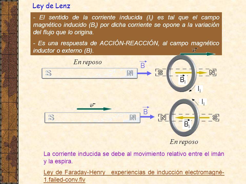 Ley de Lenz - El sentido de la corriente inducida (I i ) es tal que el campo magnético inducido (B i ) por dicha corriente se opone a la variación del
