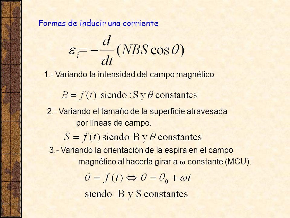 Formas de inducir una corriente 1.- Variando la intensidad del campo magnético 2.- Variando el tamaño de la superficie atravesada por líneas de campo.