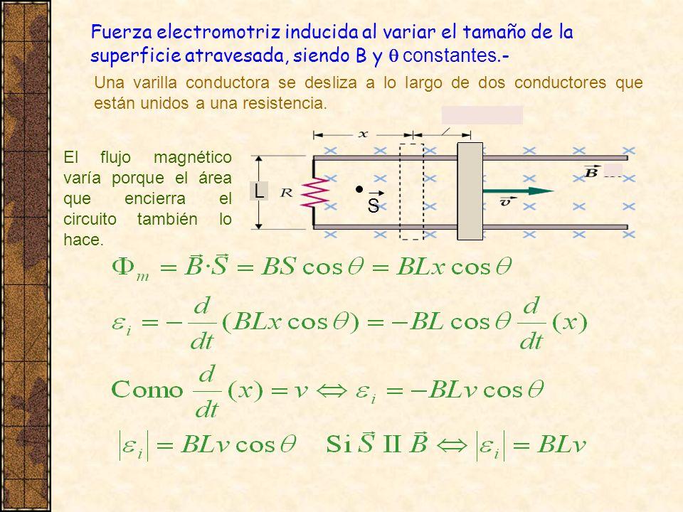 Fuerza electromotriz inducida al variar el tamaño de la superficie atravesada, siendo B y constantes.- Una varilla conductora se desliza a lo largo de