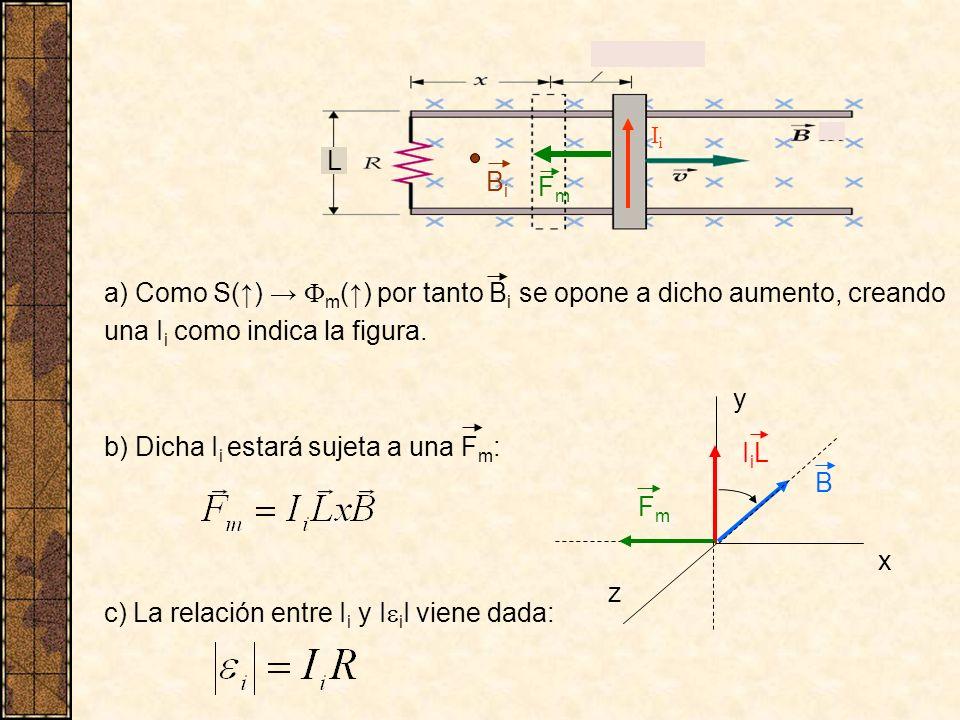 IiIi L BiBi a) Como S() m () por tanto B i se opone a dicho aumento, creando una I i como indica la figura. b) Dicha I i estará sujeta a una F m : c)