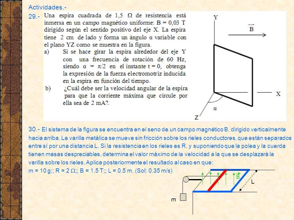Actividades.- 29.- 30.- El sistema de la figura se encuentra en el seno de un campo magnético B, dirigido verticalmente hacia arriba. La varilla metál