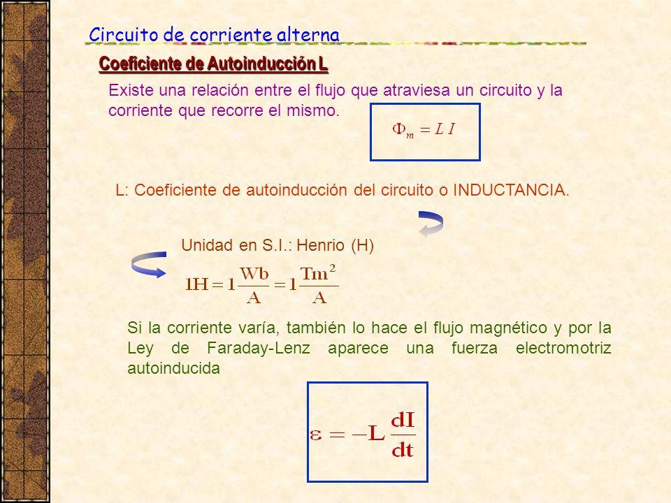 Circuito de corriente alterna Coeficiente de Autoinducción L Existe una relación entre el flujo que atraviesa un circuito y la corriente que recorre e