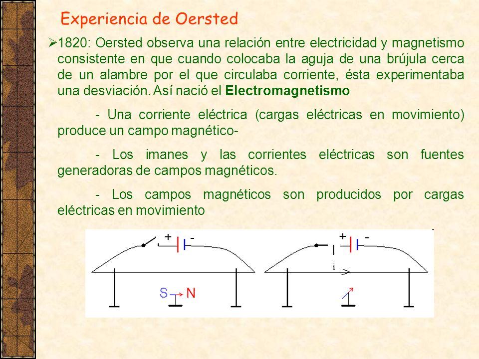 1820: Oersted observa una relación entre electricidad y magnetismo consistente en que cuando colocaba la aguja de una brújula cerca de un alambre por
