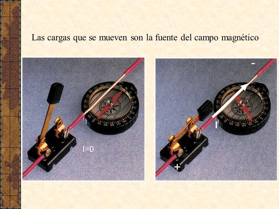 Las cargas que se mueven son la fuente del campo magnético - + I=0 I