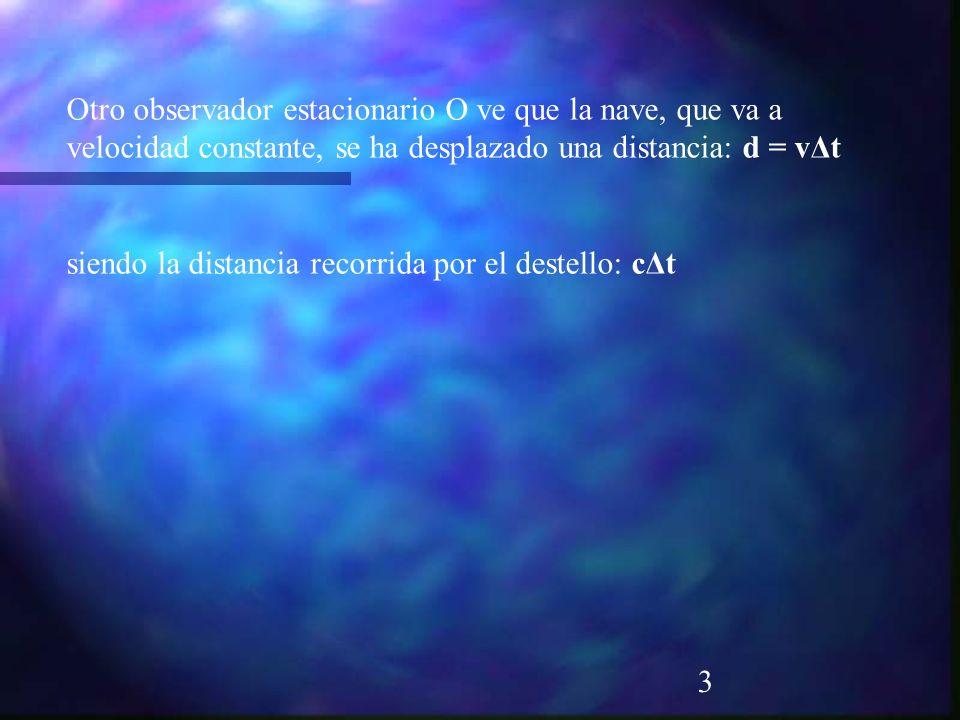 3 Otro observador estacionario O ve que la nave, que va a velocidad constante, se ha desplazado una distancia: d = vΔt siendo la distancia recorrida p
