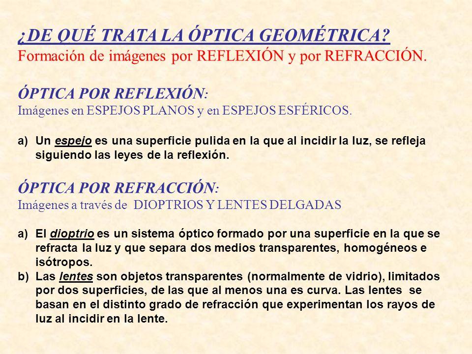 ¿DE QUÉ TRATA LA ÓPTICA GEOMÉTRICA.Formación de imágenes por REFLEXIÓN y por REFRACCIÓN.
