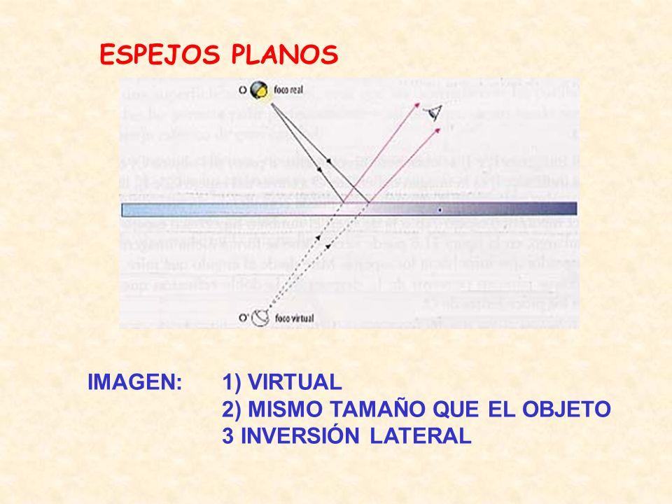ESPEJOS PLANOS IMAGEN:1) VIRTUAL 2) MISMO TAMAÑO QUE EL OBJETO 3 INVERSIÓN LATERAL