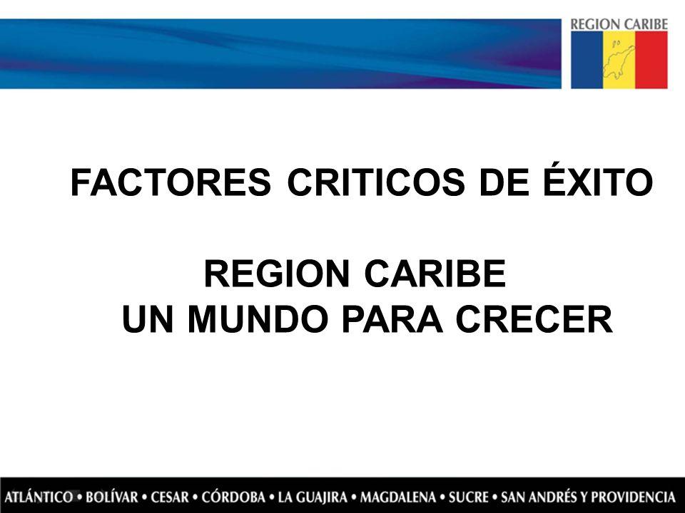 FACTORES CRITICOS DE ÉXITO REGION CARIBE UN MUNDO PARA CRECER