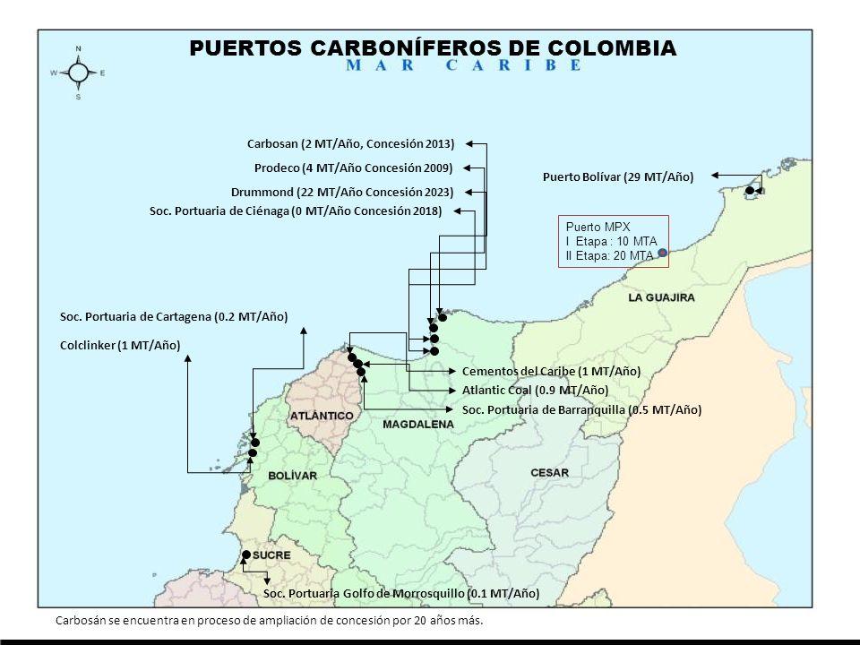 PUERTOS CARBONÍFEROS DE COLOMBIA Puerto Bolívar (29 MT/Año) Carbosan (2 MT/Año, Concesión 2013) Prodeco (4 MT/Año Concesión 2009) Drummond (22 MT/Año