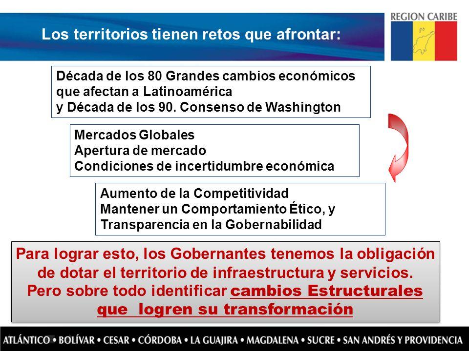 Los territorios tienen retos que afrontar: Mercados Globales Apertura de mercado Condiciones de incertidumbre económica Aumento de la Competitividad M
