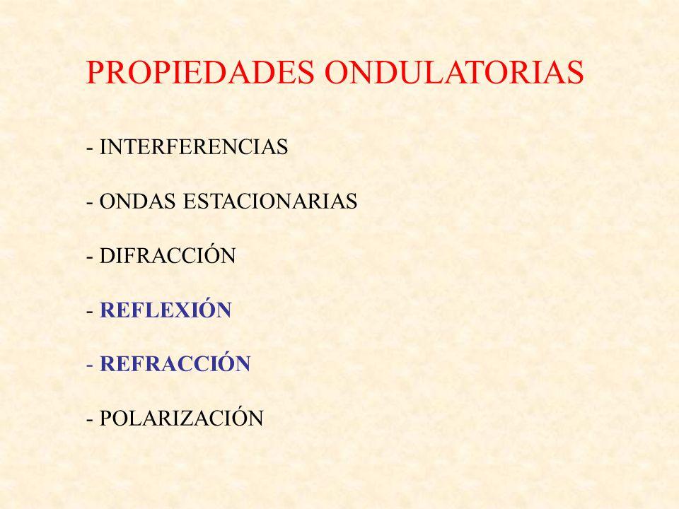 PROPIEDADES ONDULATORIAS - INTERFERENCIAS - ONDAS ESTACIONARIAS - DIFRACCIÓN - REFLEXIÓN - REFRACCIÓN - POLARIZACIÓN