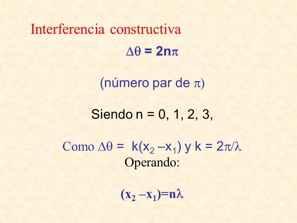 Interferencia constructiva = 2n (número par de Siendo n = 0, 1, 2, 3, Como = k(x 2 –x 1 ) y k = 2 Operando: (x 2 –x 1 )=n