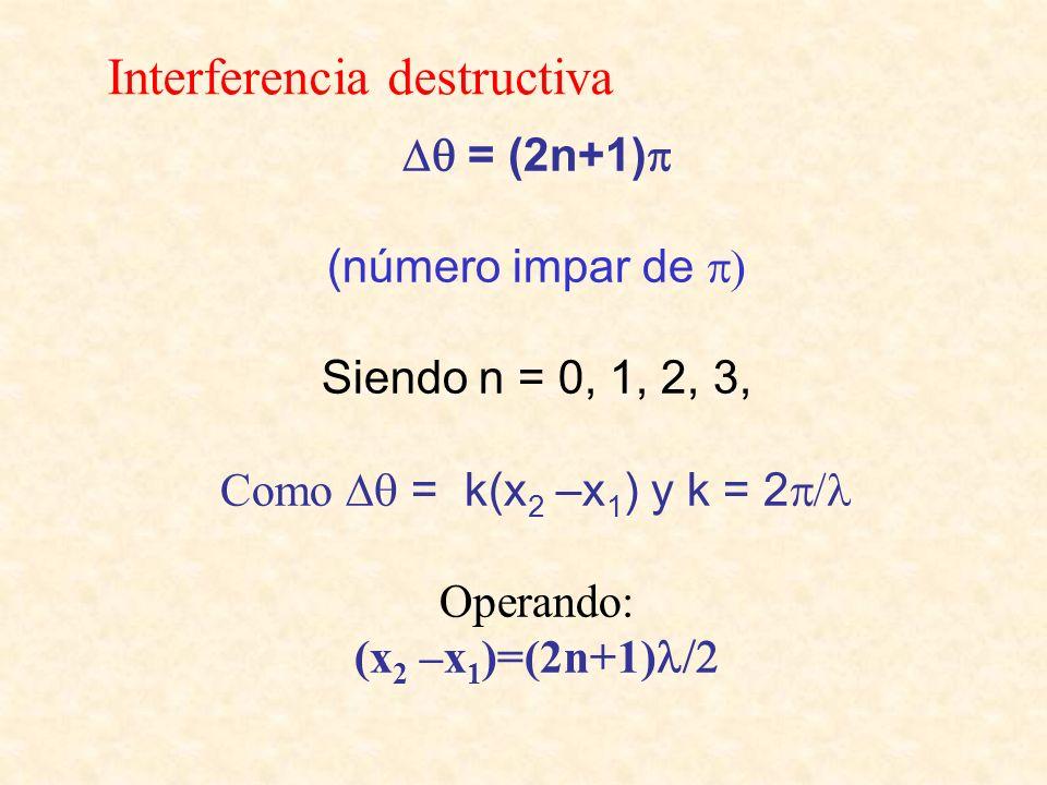 Interferencia destructiva = (2n+1) (número impar de Siendo n = 0, 1, 2, 3, Como = k(x 2 –x 1 ) y k = 2 Operando: (x 2 –x 1 )=(2n+1)