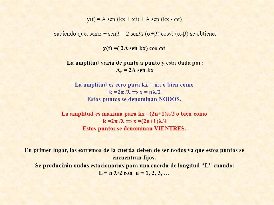 y(t) = A sen (kx + t) + A sen (kx - t) Sabiendo que: sen + sen = 2 sen½ ( + ) cos½ ( - ) se obtiene: y(t) =( 2A sen kx) cos t La amplitud varía de pun