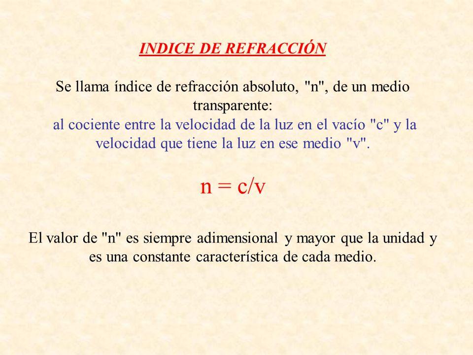 INDICE DE REFRACCIÓN Se llama índice de refracción absoluto,