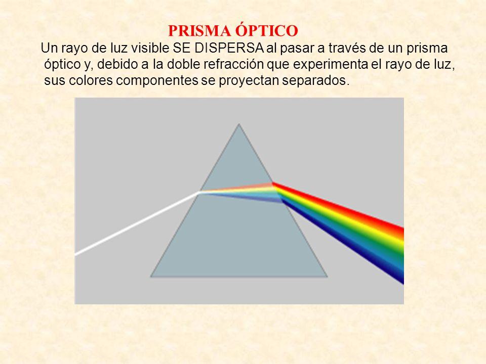 PRISMA ÓPTICO Un rayo de luz visible SE DISPERSA al pasar a través de un prisma óptico y, debido a la doble refracción que experimenta el rayo de luz,