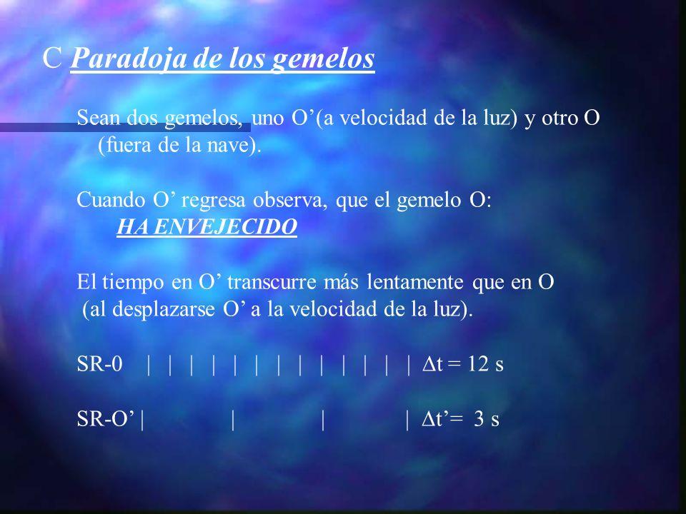 La distancia medida entre dos puntos, también depende del SR que realiza la medida.