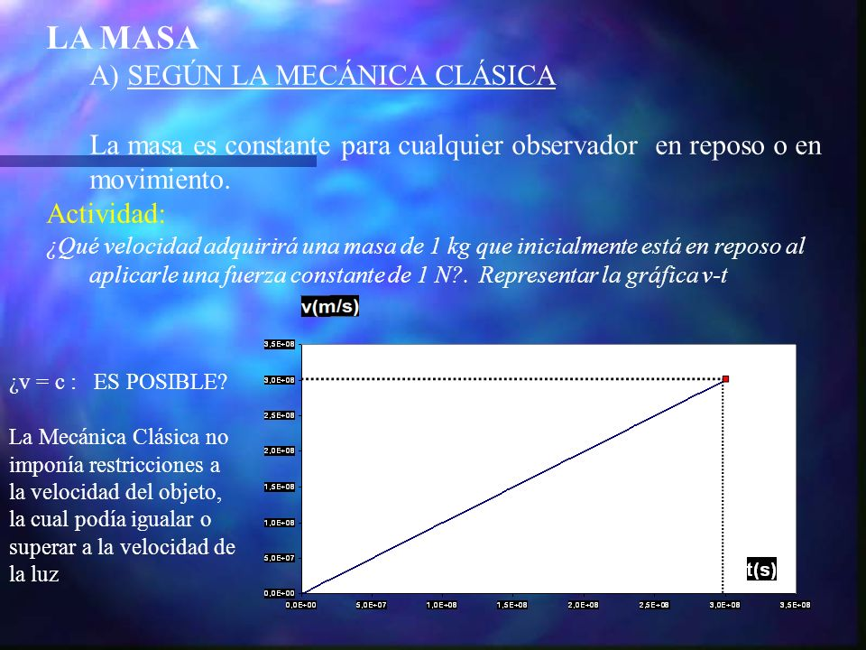 B) SEGÚN LA MECÁNICA RELATIVISTA Cuando la velocidad de la masa se aproxime a la velocidad de la luz, el valor de la masa debería tender a de forma que la aceleración tienda a cero, de lo contrario la velocidad de la masa podría superar la velocidad de la luz.