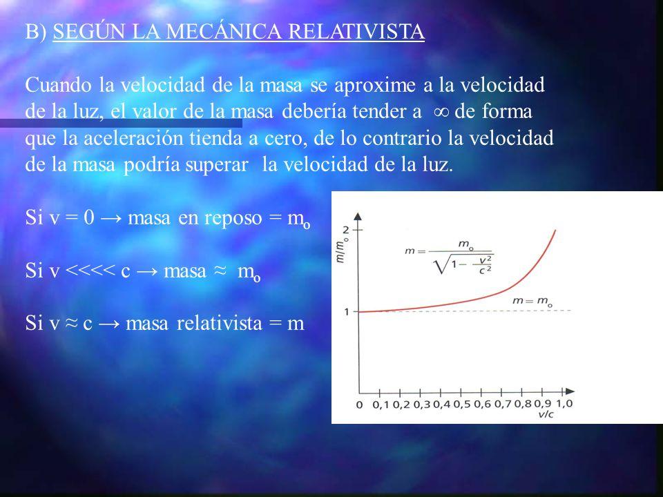 ENERGÍA RELATIVISTA Cuando un cuerpo de masa en reposo m o varía su velocidad desde el estado de reposo (v = 0) hasta alcanzar una velocidad próxima a la de la luz ( v c), podremos hablar de la energía total del cuerpo como: Energía total relativista = Energía en reposo+Energía cinética relativista E T = Eo + Ec Eo = m o c 2 Energía en reposo E T = mc 2 Energía total relativista Ec = E T -Eo Energía cinética relativista Ec = ΔE ΔE = (m-m o )c 2