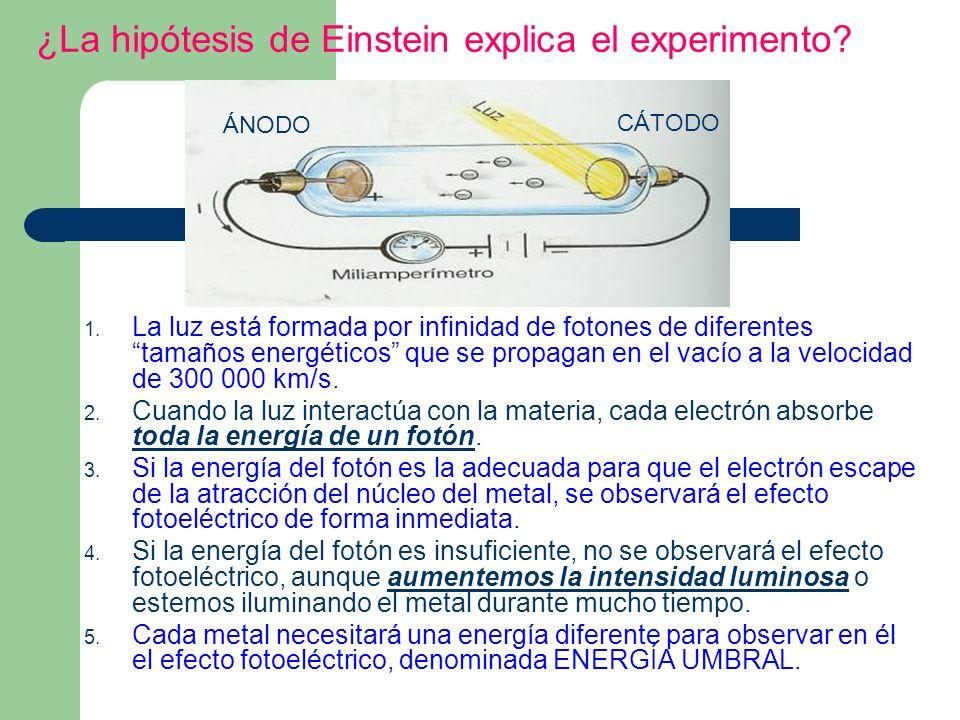 ¿La hipótesis de Einstein explica el experimento? 1. La luz está formada por infinidad de fotones de diferentes tamaños energéticos que se propagan en