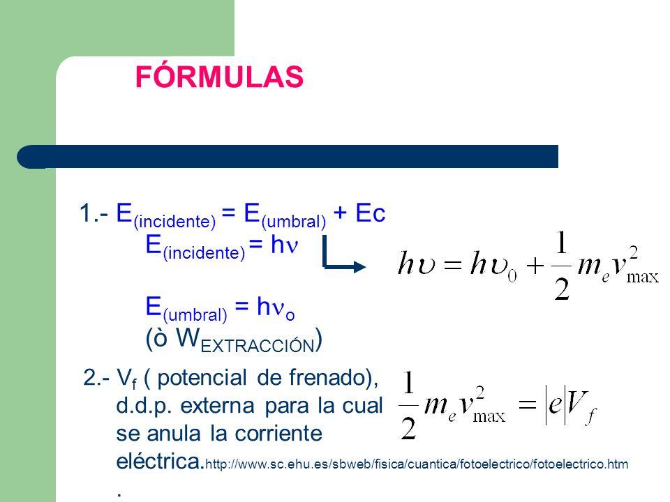 FÓRMULAS 1.- E (incidente) = E (umbral) + Ec E (incidente) = h E (umbral) = h o (ò W EXTRACCIÓN ) 2.- V f ( potencial de frenado), d.d.p. externa para