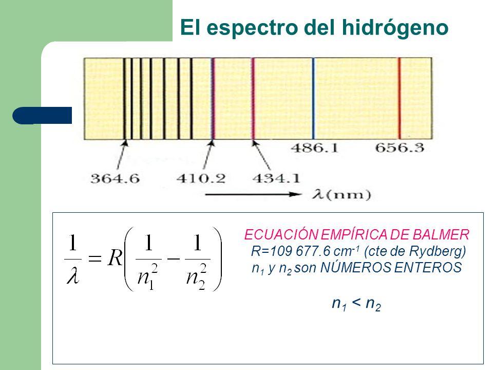 El espectro del hidrógeno ECUACIÓN EMPÍRICA DE BALMER R=109 677.6 cm -1 (cte de Rydberg) n 1 y n 2 son NÚMEROS ENTEROS n 1 < n 2
