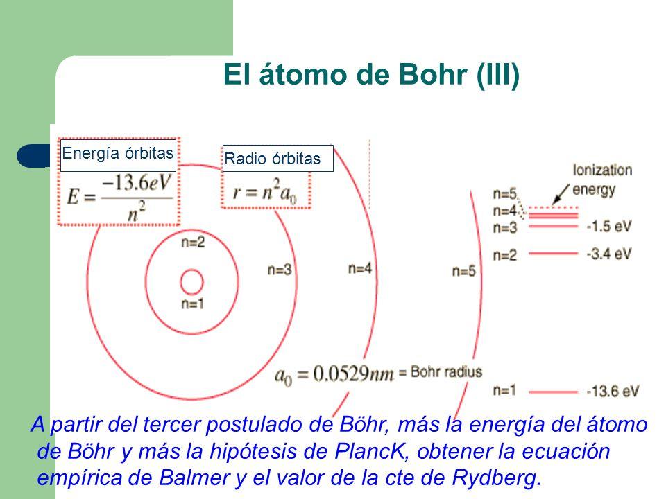 El átomo de Bohr (III) Energía órbitas Radio órbitas A partir del tercer postulado de Böhr, más la energía del átomo de Böhr y más la hipótesis de Pla