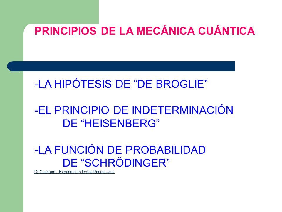 PRINCIPIOS DE LA MECÁNICA CUÁNTICA -LA HIPÓTESIS DE DE BROGLIE -EL PRINCIPIO DE INDETERMINACIÓN DE HEISENBERG -LA FUNCIÓN DE PROBABILIDAD DE SCHRÖDING