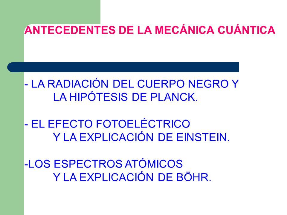 ANTECEDENTES DE LA MECÁNICA CUÁNTICA - LA RADIACIÓN DEL CUERPO NEGRO Y LA HIPÓTESIS DE PLANCK. - EL EFECTO FOTOELÉCTRICO Y LA EXPLICACIÓN DE EINSTEIN.
