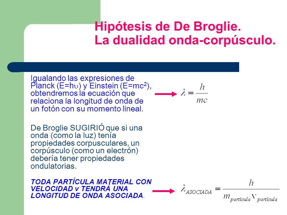 Hipótesis de De Broglie. La dualidad onda-corpúsculo. Igualando las expresiones de Planck (E=h ) y Einstein (E=mc 2 ), obtendremos la ecuación que rel