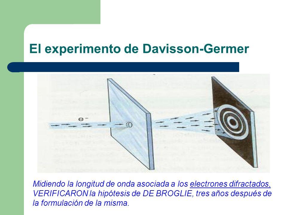 El experimento de Davisson-Germer Midiendo la longitud de onda asociada a los electrones difractados, VERIFICARON la hipótesis de DE BROGLIE, tres año