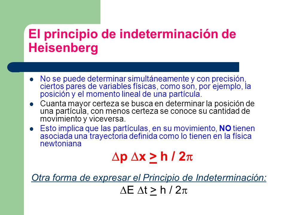 El principio de indeterminación de Heisenberg No se puede determinar simultáneamente y con precisión, ciertos pares de variables físicas, como son, po