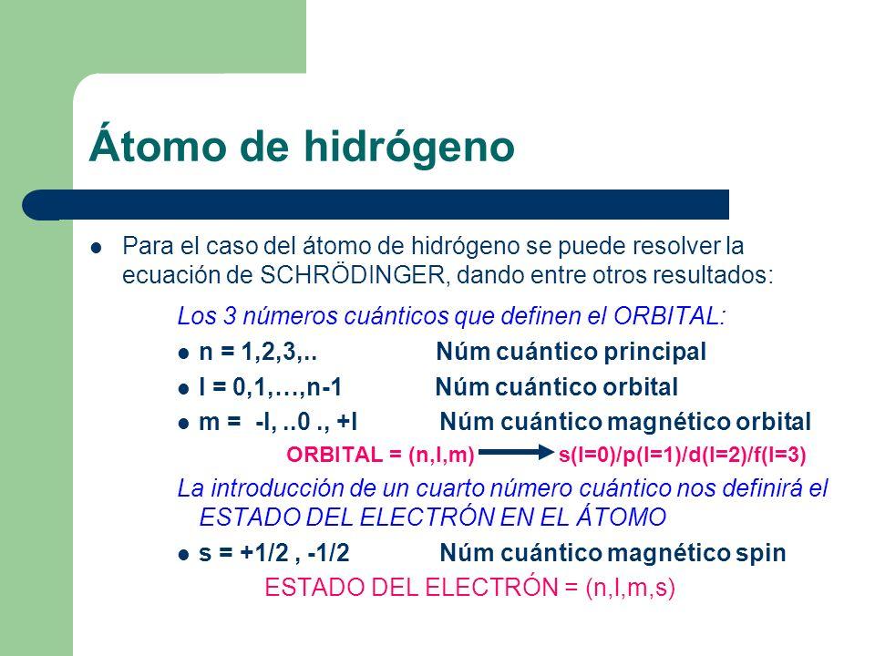 Átomo de hidrógeno Para el caso del átomo de hidrógeno se puede resolver la ecuación de SCHRÖDINGER, dando entre otros resultados: Los 3 números cuánt